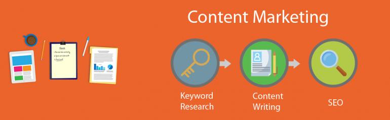 content marketing training in coimbatore